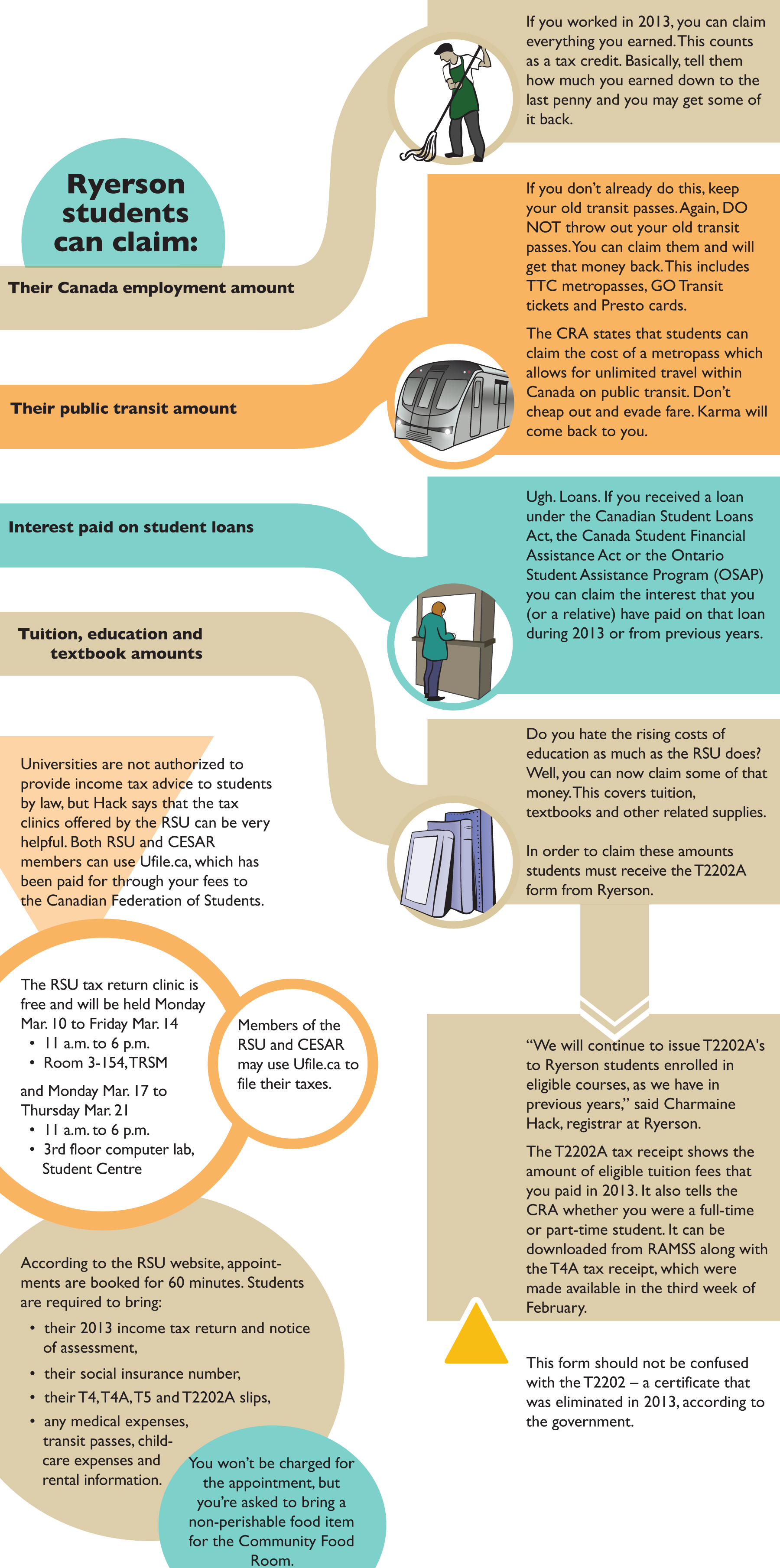 Infographic_taxes(cs4)