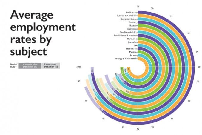 OSAP-Grad-survey-infographic-1