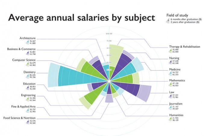 OSAP-Grad-survey-infographic-2