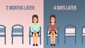 "An illustration of the same women sitting in 2 different waiting rooms - one waiting room says ""2 months later"" and the other says ""4 days later"""