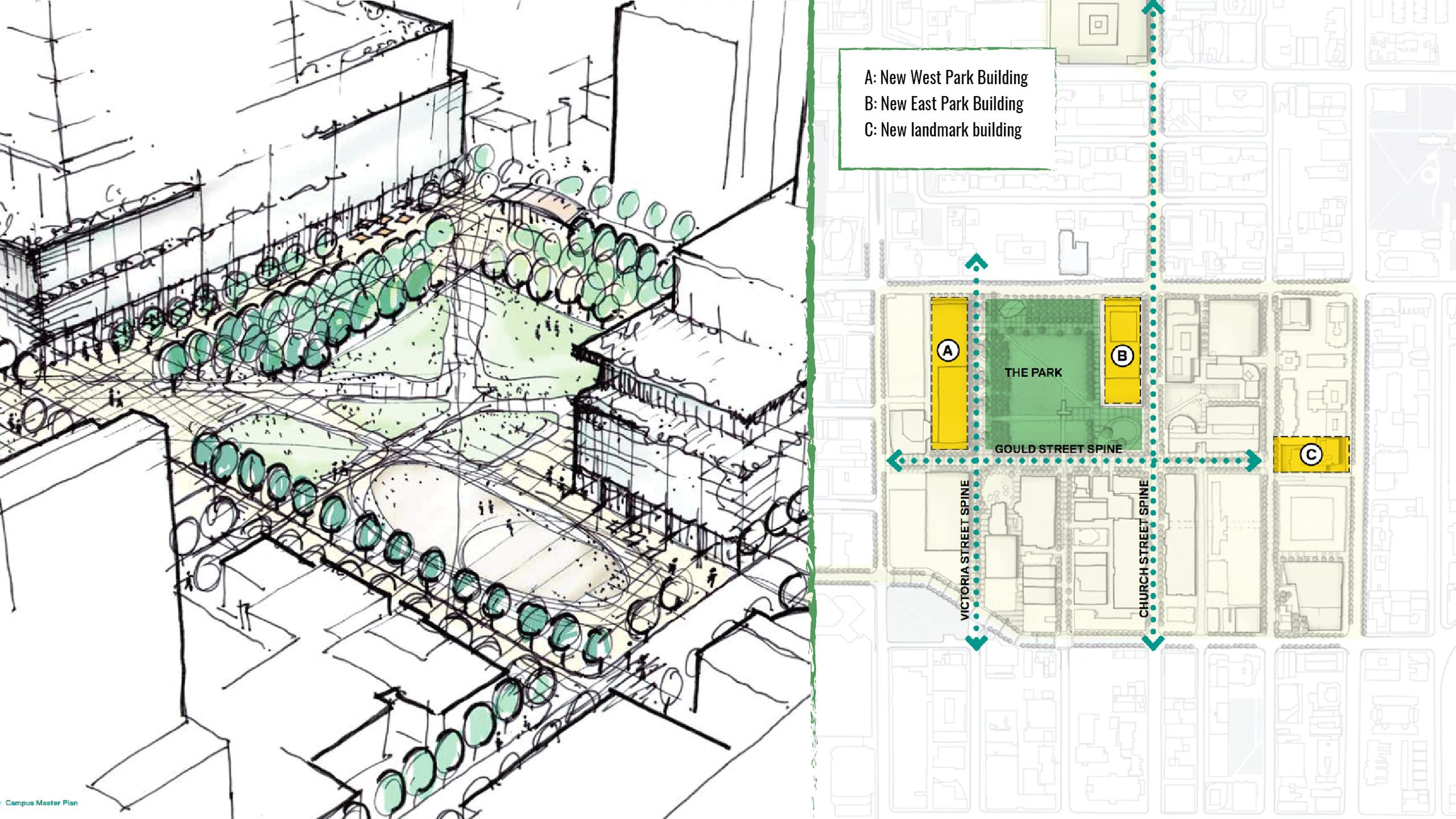 Campus Master Plan.
